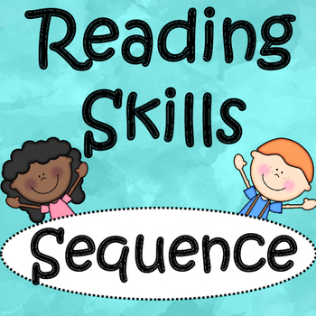 Reading: Identifying Sequence