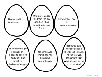 "Sequencing ""Renchenka's Eggs"" by Patricia Polacco"