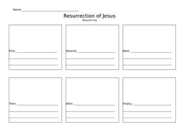 Sequencing Resurrection of Jesus