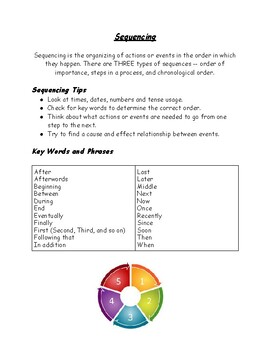 Sequencing Strategies Tips Handout Reading Language Arts Outline