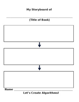 Sequencing Templates Algorithms Unplugged Coding Editable