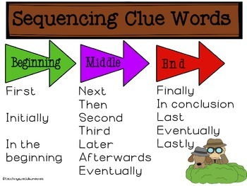 Sequencing Text Clue Words