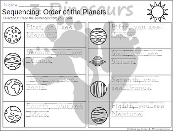 Sequencing: The Planets