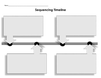 Sequencing Timeline