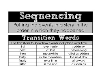 Sequencing / Transition Words Poster/Chart