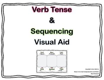 Sequencing & Verb Tense Visual Aid