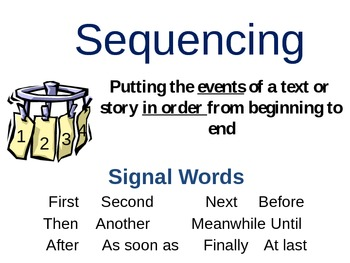 Sequencing Visual for Classroom