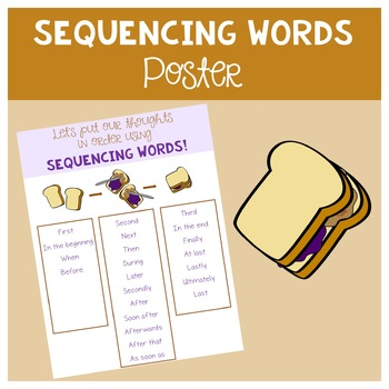 Sequencing Words Poster