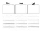 Sequencing Writing Templates and Rubrics