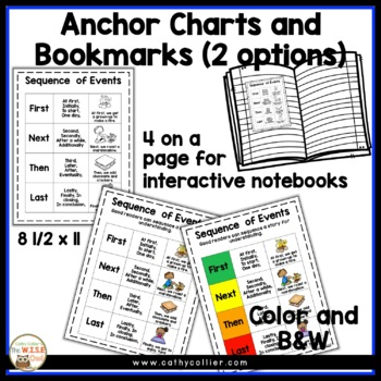 Comprehension Strategies: Sequencing for Early Learners: Set 2