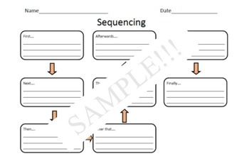 Sequencing in chronological order