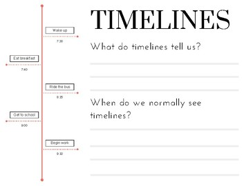 Sequencing of Events Interactive Notebook