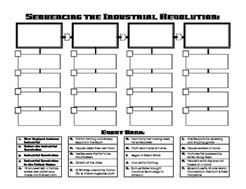 Sequencing the Industrial Revolution