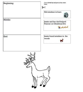 "Sequencing with ""Prancer"" Movie Grades K/1"