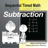Sequential Timed Math© Subtraction Facts Fluency Program