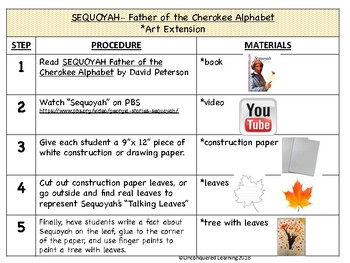 Sequoyah, Father of the Cherokee Alphabet Art Extension