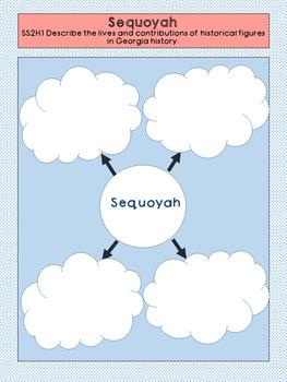 Sequoyah Graphic Organizer Set