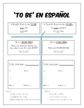Ser & Estar Guided Notes & Practice