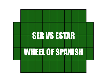 Ser Vs Estar Wheel of Spanish