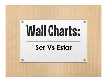 Ser Vs Estar Wall Charts