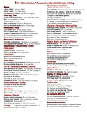 Ser and Estar cheat sheet with activities, quizzes and tests