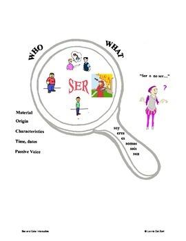 Ser and Estar Visual Aides and Interactive Activity Sheets