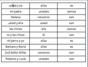 Ser and Subject Pronouns Puzzle