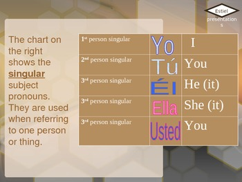 Ser and subject pronouns: introduction