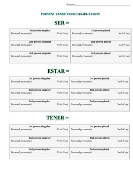 Ser and the Conj Table with Pers Pronouns + Estar, Tener, Estudiar, Ir, and Dar