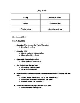 Ser notes sheet