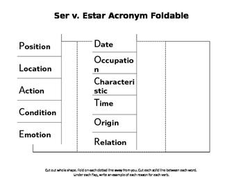 Ser v. Estar Acronym Flapbook