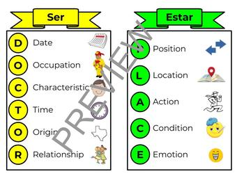 Ser vs. Estar Acronyms PDF