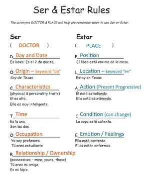 Ser vs Estar with Acronyms Quick Lesson & Writing Assignment
