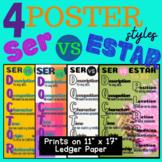 Ser vs Estar Poster To be Spanish Irregular Verbs