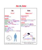 Ser vs. Estar Visual Notes