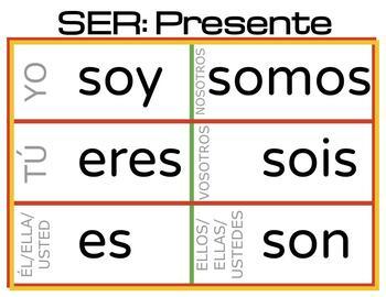 Ser y Estar Conjugaciones (Presente) -- Ser and Estar Conjugations (Present)