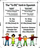 Ser y Estar / To Be Verb Poster