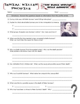 Serial Killer Profile #1 : Belle Gunness (psychology / forensics)