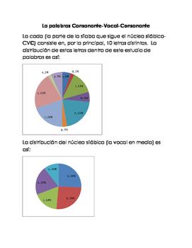 Serie Éxito: Book 2- CVC - Beginning Spanish Reading Series- Syllabic guide