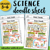 Series Circuits Doodle Sheet - So Easy to Use! PPT Included!