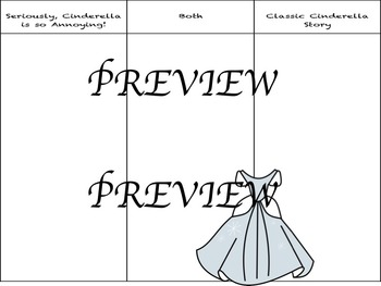 Seriously, Cinderella Is So Annoying! Compare, Character Traits, Point of View
