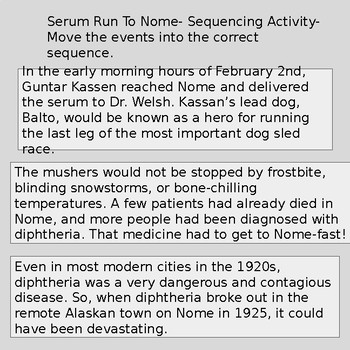 Serum Run To Nome- Interactive Assignment
