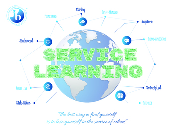Service Learning IB Learner Profile