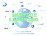 Service Learning IB Learner Profile