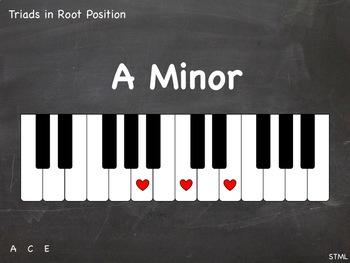 PDF = Minor Root Triads (21x - some enharmonic) (piano chalkboard)