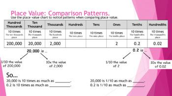 5.NBT.1  Set 2 Place Value