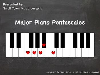 JPG = MAJOR 5-Finger Pentascales (21x - some enharmonic) (piano chalkboard)