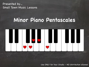 JPG = Minor 5-Finger Pentascales (21x - some enharmonic) (piano chalkboard)