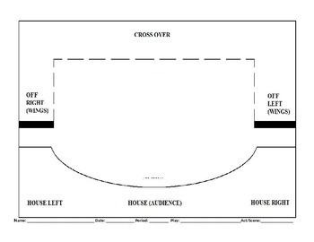 theatrical makeup design template - mugeek vidalondon wedding place setting diagram #14