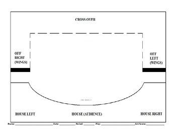 Set Design Template